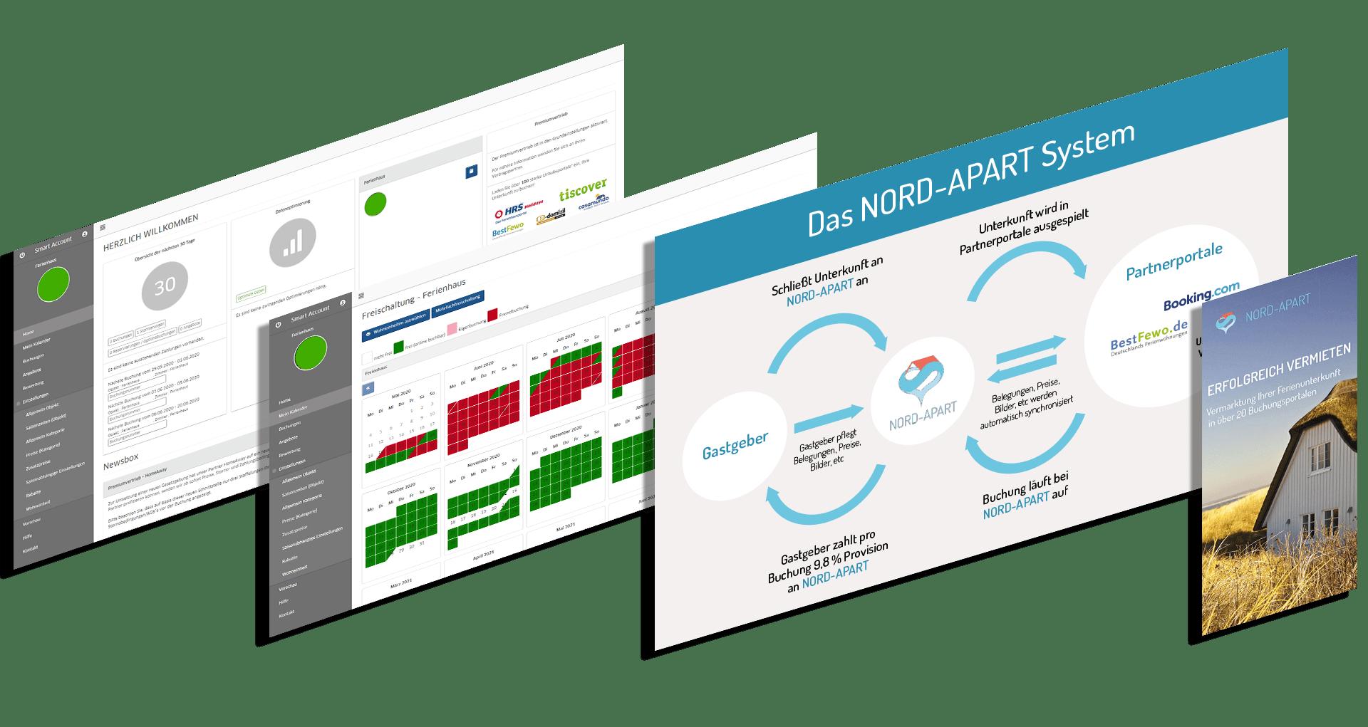 NORD-APART Grafiken
